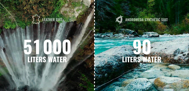 Motorcycle suit sustainability water agua mono moto